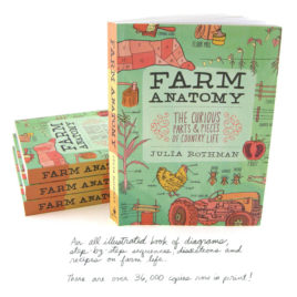 Farm Anatomy Book